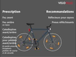 vélo visible