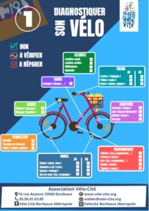 Fiche n°1 > Diagnostiquer son vélo