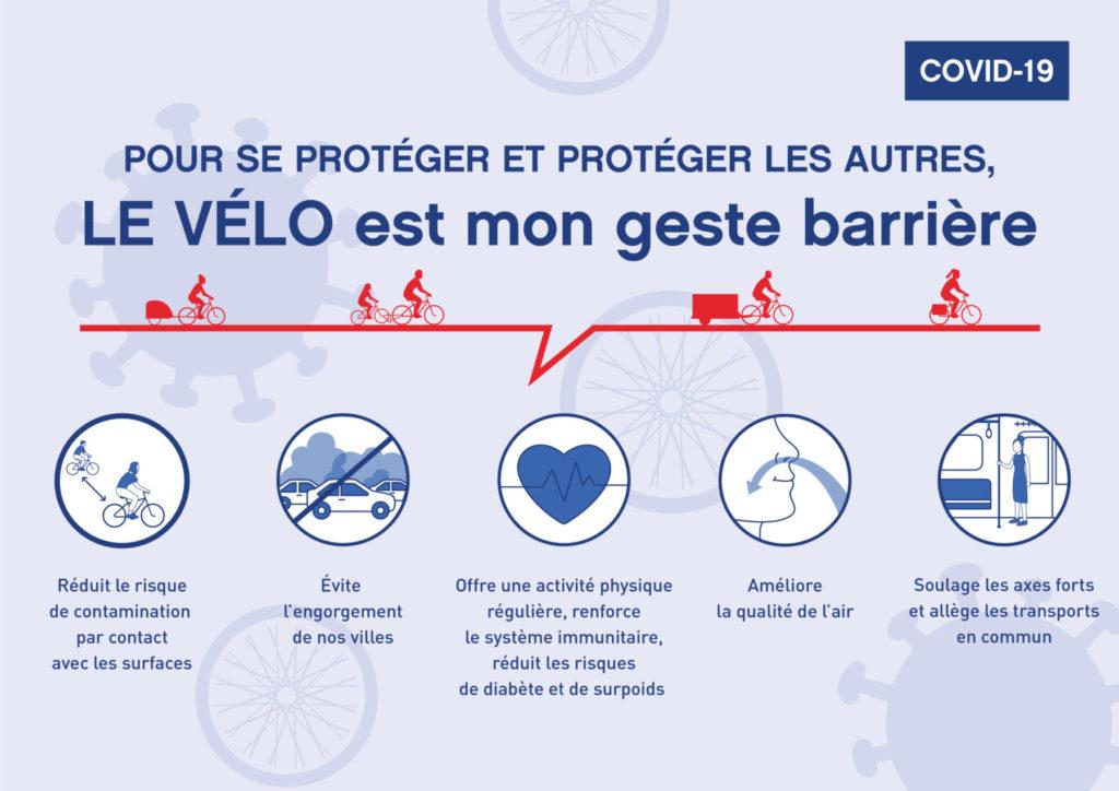 Visuel vélo déconfinement
